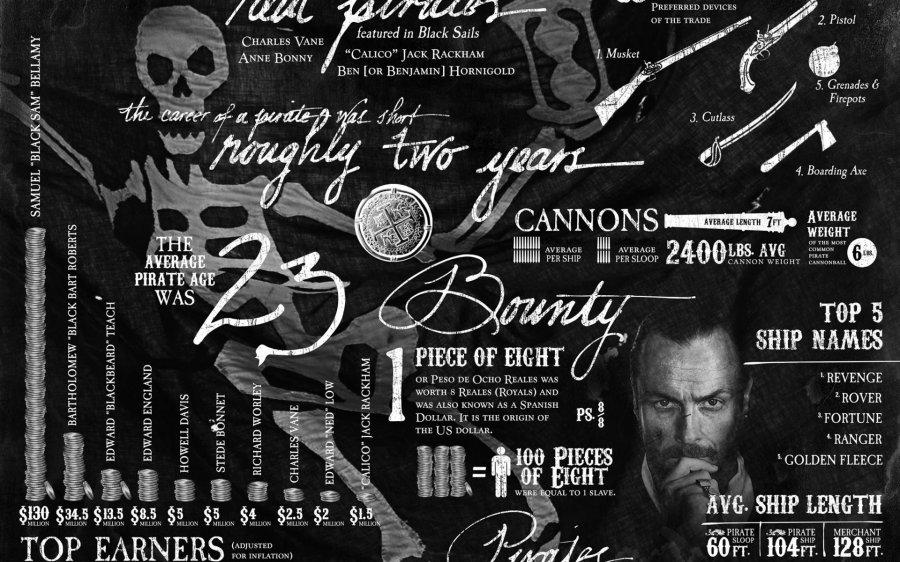 BLACK_SAILS_adventure_drama_fantasy_series_television_pirates_pirate_starz__17__1920x1200